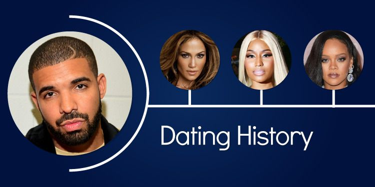 free dating online framework with regard to partner to assist you to mankind