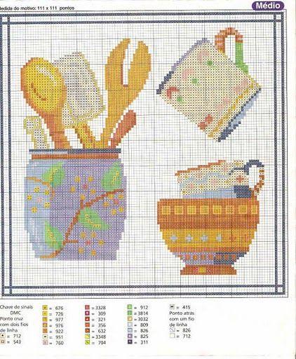 Kitchen Accessory Pattern / Chart For Cross Stitch