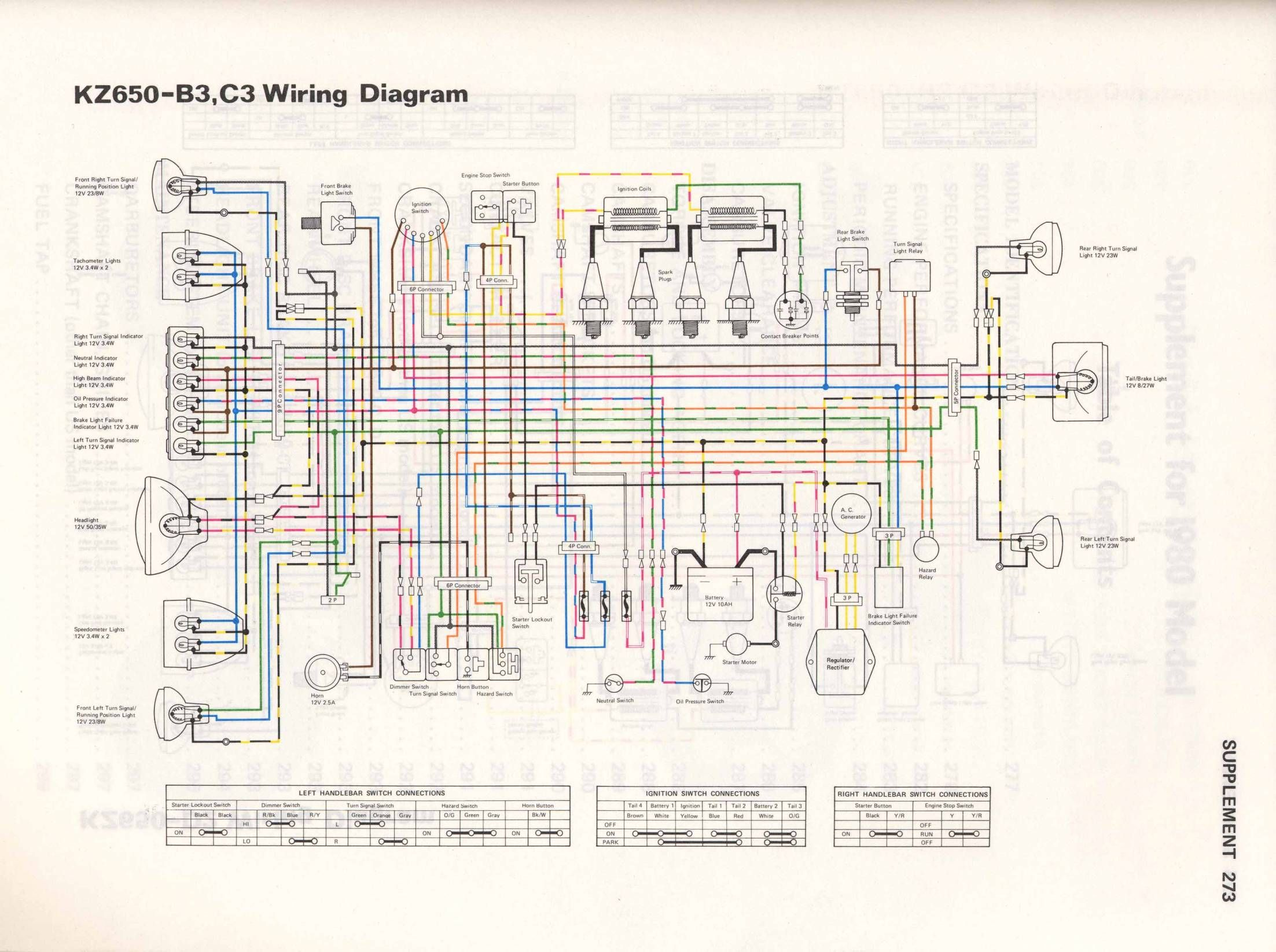12 Motorcycle Hand Controls Diagram Electrical Wiring Diagram Motorcycle Wiring Diagram