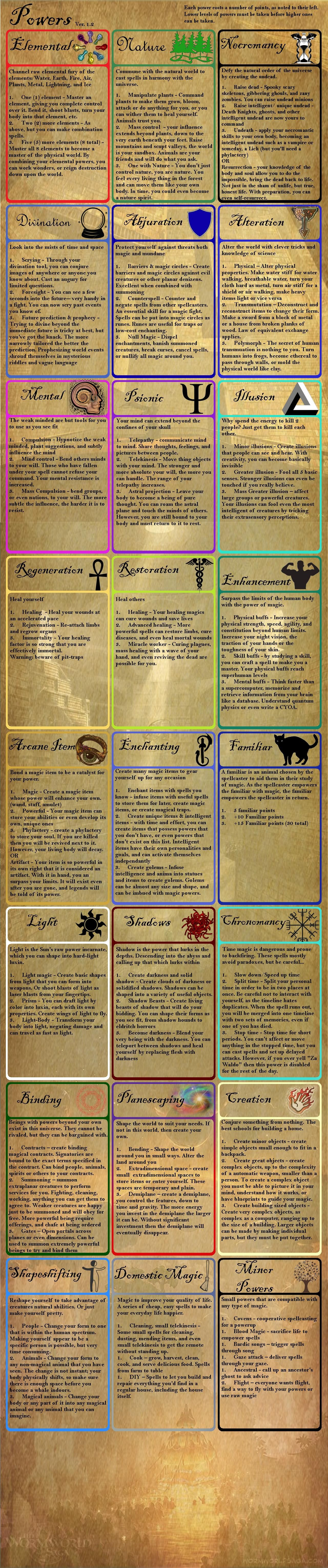 Magic Powers CYOA | qoute wisdom | Wicca, Místico, Magia