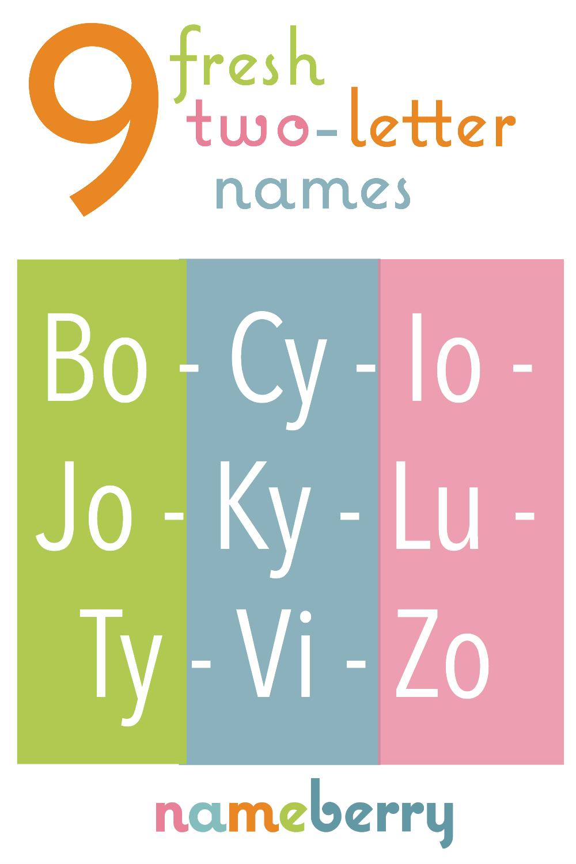 2 letter names timiznceptzmusic 2 letter names urtaz Images