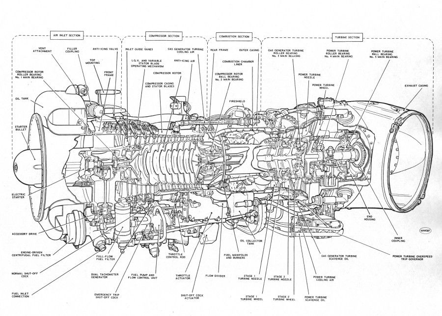 Turbine Engine Diagram