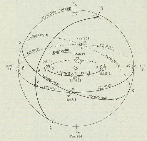solar system sketch - photo #17