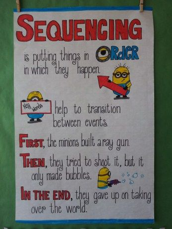 Schooled in Love:  Anchor Chart - Sequencing with Minions!