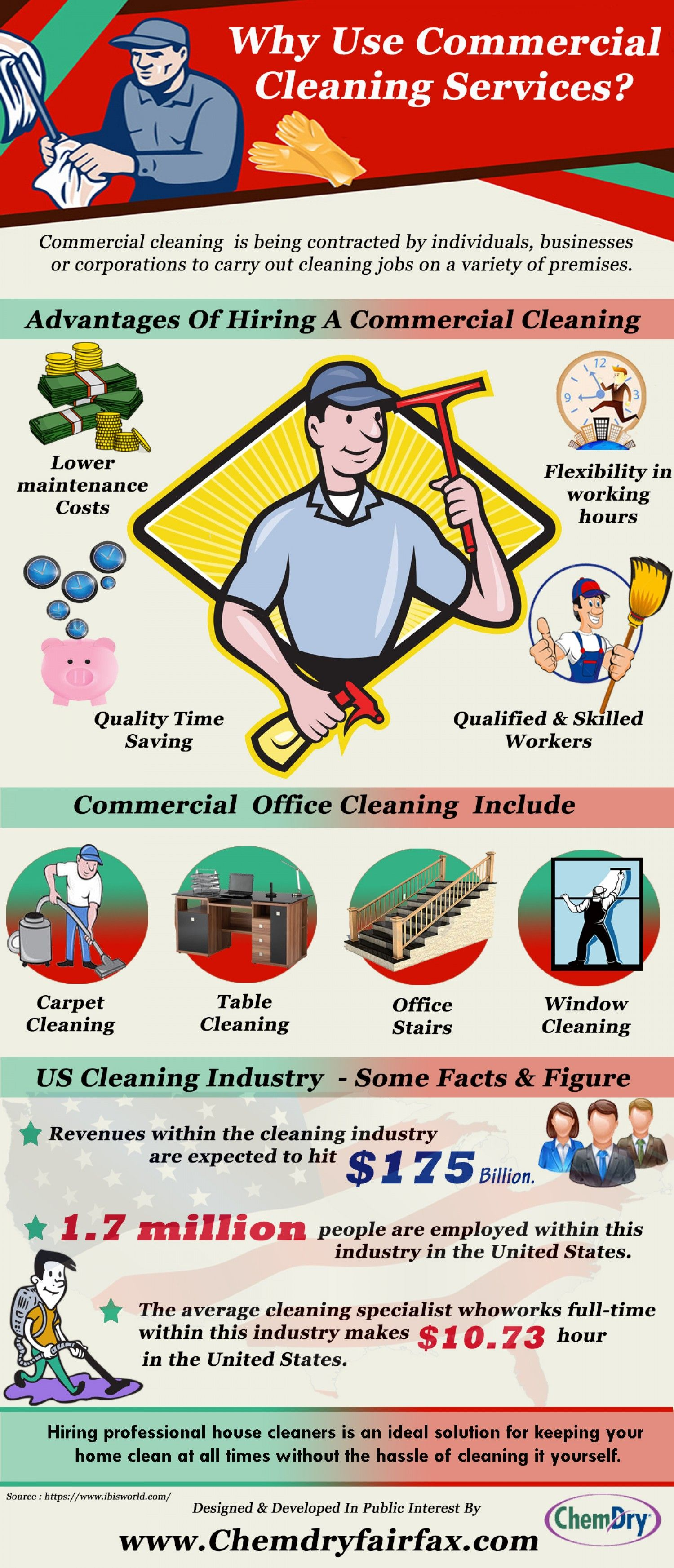 Chem dry has become the worlds largest upholstery and carpet chem dry has become the worlds largest upholstery and carpet cleaning service through the combination solutioingenieria Images
