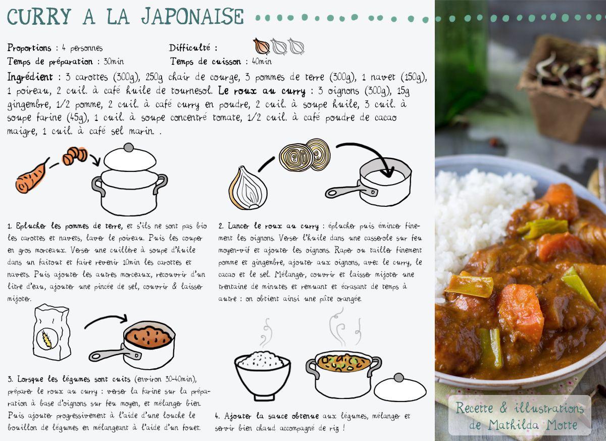 curry la japonnaise miam a rempli le ventre. Black Bedroom Furniture Sets. Home Design Ideas