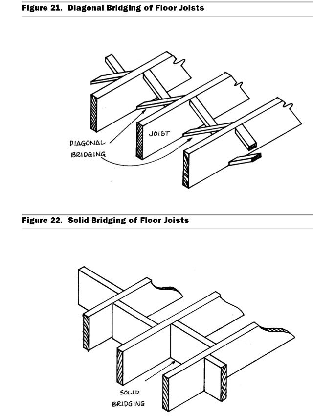 Bridging At Wood Frame Joists Rows Of Bridging Are Usually Provided At The Joist Mid Span On Rows Not More Than 8 Apa Wood Frame Hair Accessories Bobby Pins