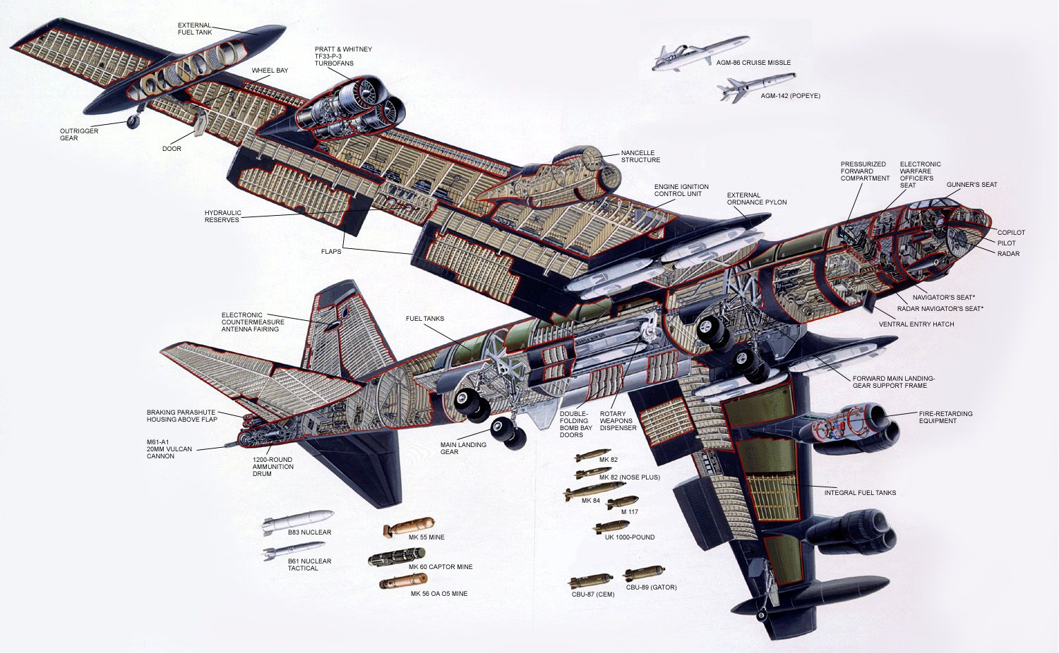 B-52 schematic [1500x956] | Military | Aircraft, Aircraft design, B