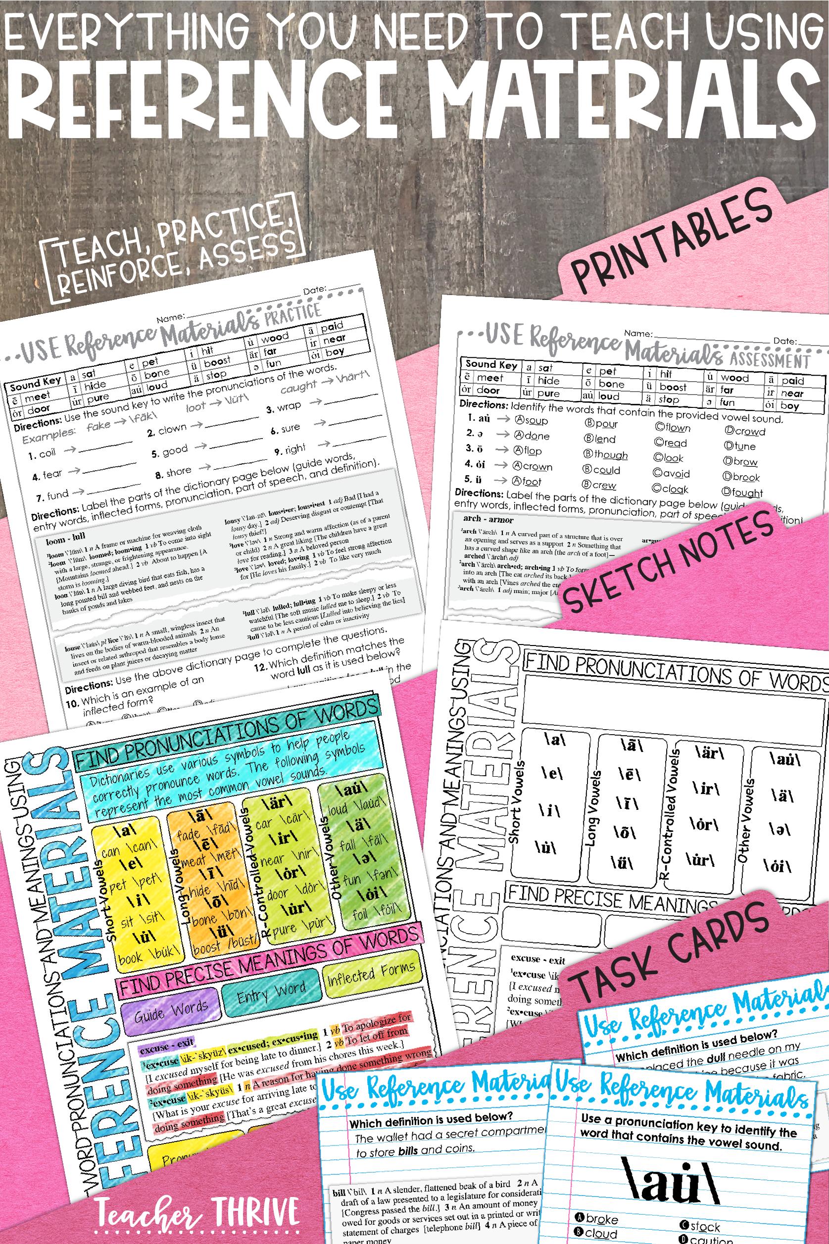 Fifth Grade Grammar: Use Reference Materials • Teacher Thrive   Teaching  vocabulary [ 2513 x 1675 Pixel ]