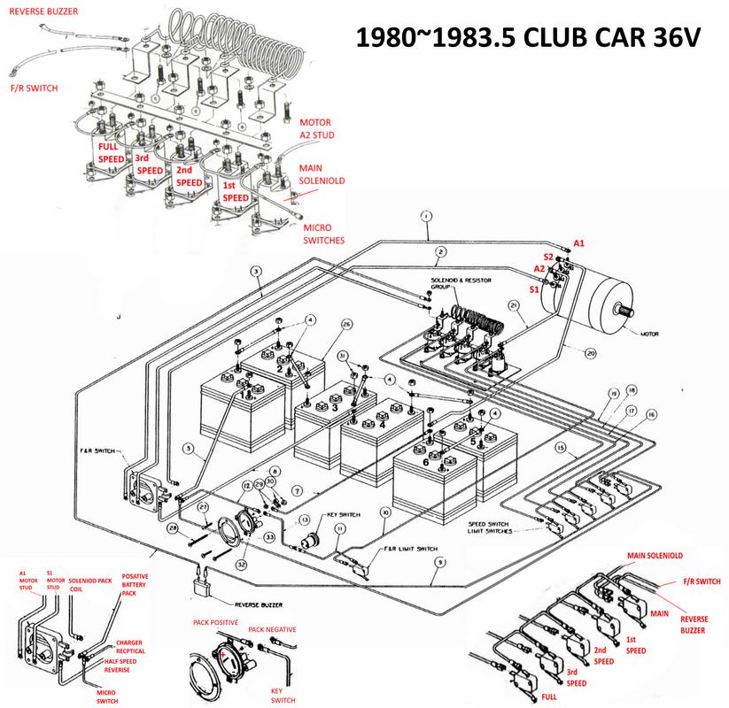 36 Volt Battery Wiring Diagram Trolling Motor Wallpaperzen Org Club Car Golf Cart Electric Golf Cart Ezgo Golf Cart