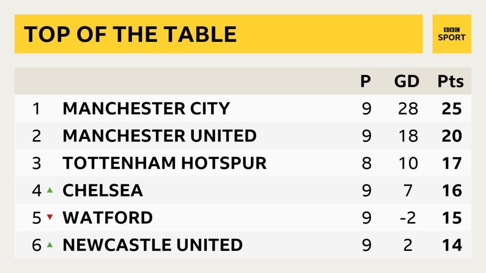 Jose Mourinho Man Utd Attitude At Huddersfield Was Worse Than A Friendly Jose Mourinho Newcastle United Huddersfield