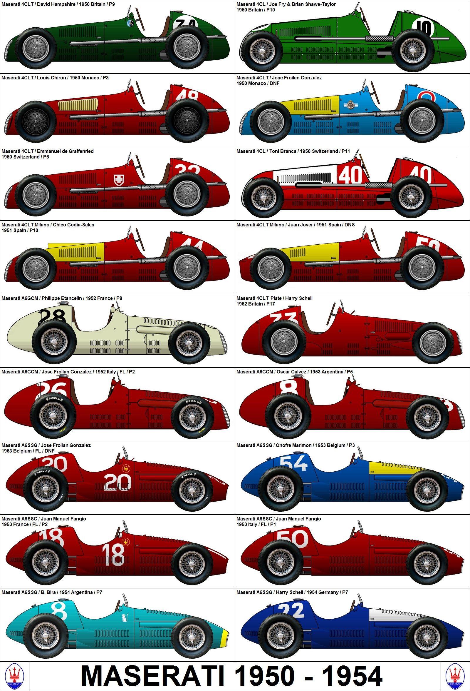 Formula One Grand Prix Maserati 1950 1954 Cars Maserati Ferrari