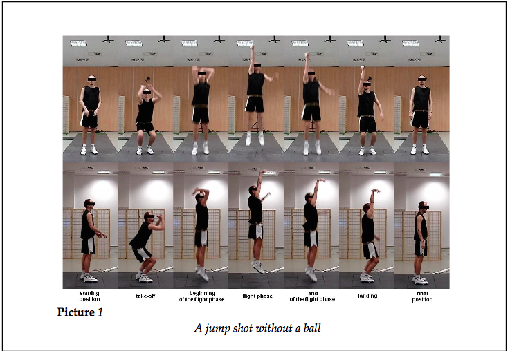 Biomechanical Analysis Of The Jump Shot In Basketball From The Journal Of Human Kinetics Scholarl Health And Physical Education Basketball Basketball Training