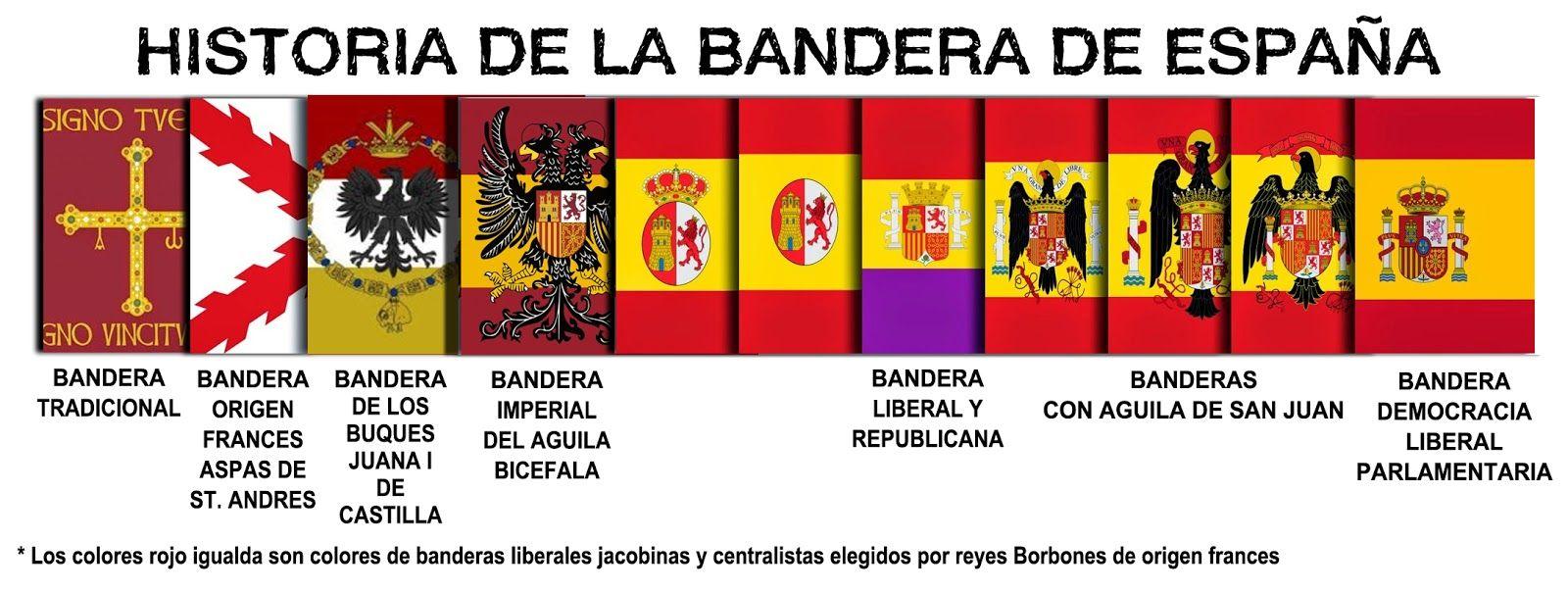Asombroso Contra La Bandera De La Anatomía De Tu Enemigo Componente ...