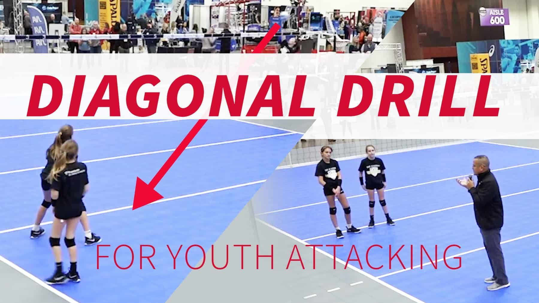 Diagonal Drill For Youth Attacking The Art Of Coaching Volleyball Coaching Volleyball Volleyball Skills Volleyball