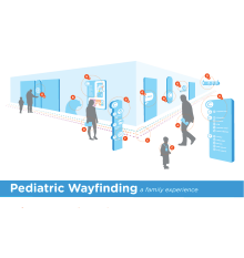 pediatric way finding project