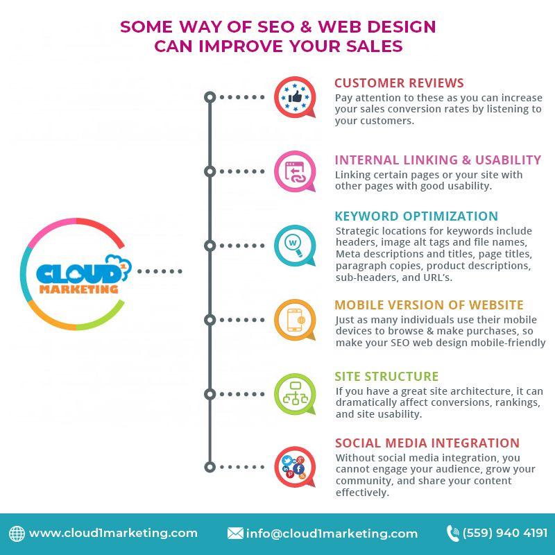 Website Design Fresno Seo Services Company Graphic Design Services Digital Marketing Company