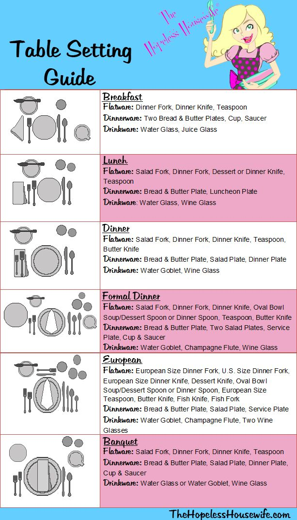 Table Setting Guide - The Hopeless Housewife  sc 1 st  Pinterest & Table Setting Guide - The Hopeless Housewife | Pinterest | Housewife ...