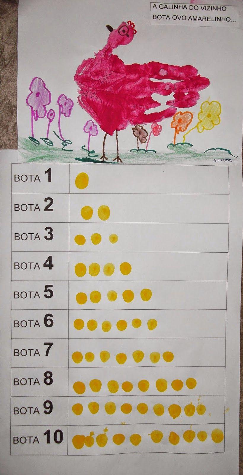 Construindo Saberes Na Educacao Infantil Meu Livro Dos Numeros
