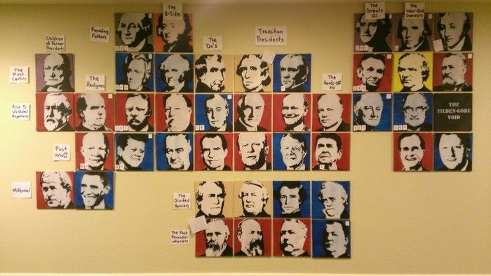 Periodic table of the presidents poster by griffin gonzales periodic table of the presidents poster by griffin gonzales kickstarter urtaz Image collections