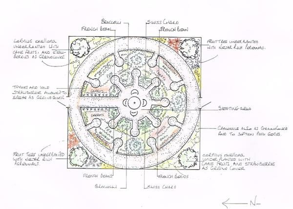 A Mandala Garden Incorporates Fruit Vegetables And Companion Planting As Well Place To Rest After Hard Days Work The Keyhole Pattern