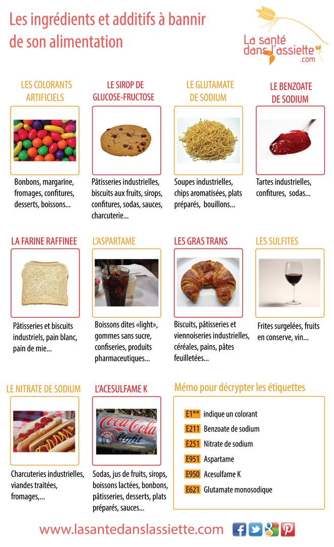 ingrédients de coke de régime usa