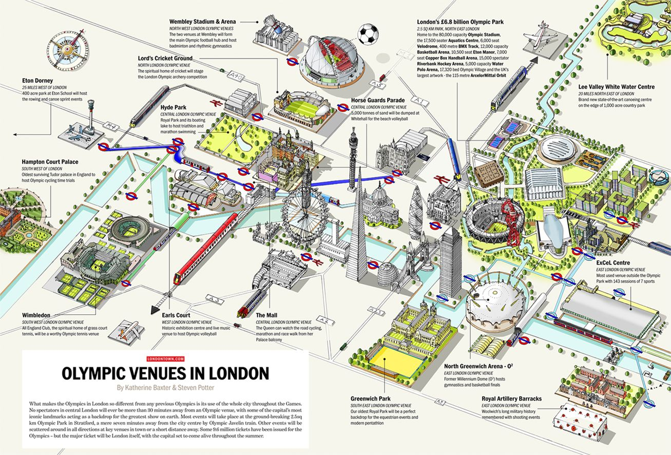 What Makes The Olympics In London So Different From Any Olympics Before Is Its Use Of The Whole City Throughout The Games N Olympic Venues London Map Olympics