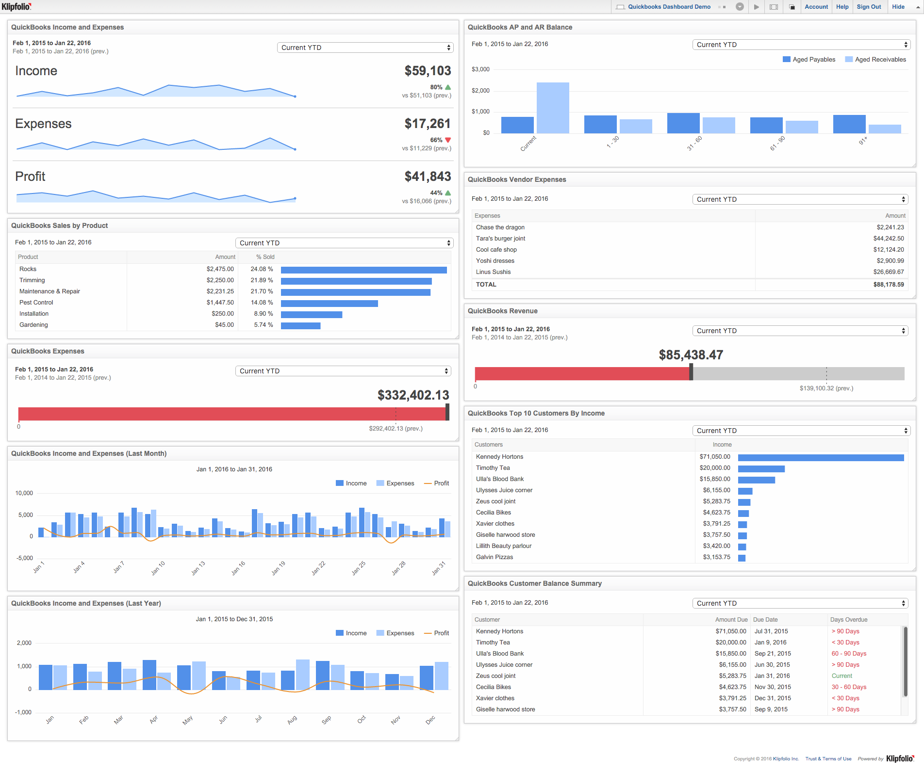 QuickBooks Online Accounting Dashboard Education Pinterest - Accounting dashboard template