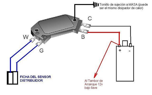 Diagrama de modulo de encendido ford in 2020 | Car ...