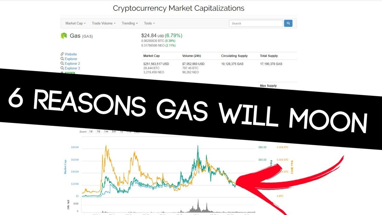 6 Reasons Why GAS Will Moon In 2018! Cryptocurrency