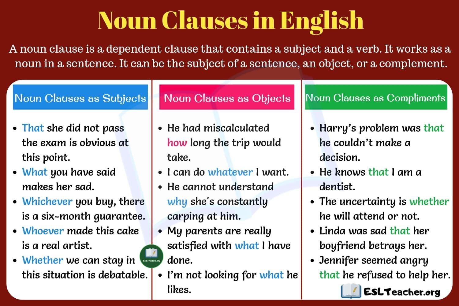 Noun Clauses Definition Functions And Example Sentences