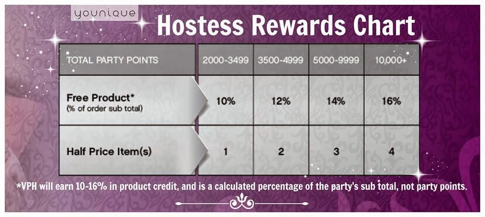 hostess rewards chart