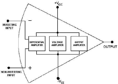 Figure 3 11block Diagram Of An Operational Amplifier Assignment