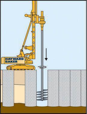Foundation Building Materials Hayward
