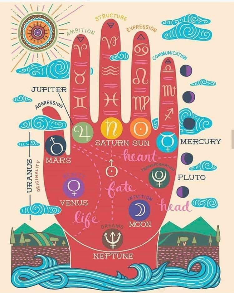 Pin by monica mitchell on alchemy esoteric astrology