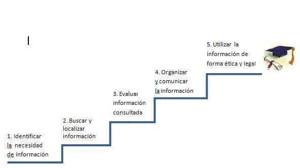 Presentación Investigacion Presentaciones Documentales