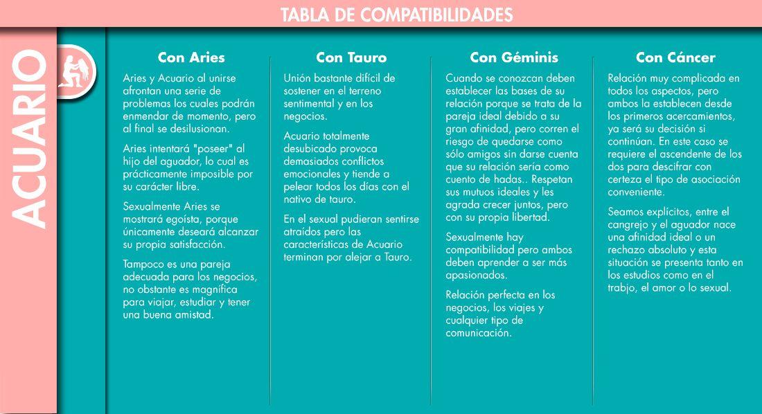 Compatibilidad De Acuario Con Otros Signos Mujer De 10 Acuario Compatibilidad Acuario Mujer Acuario