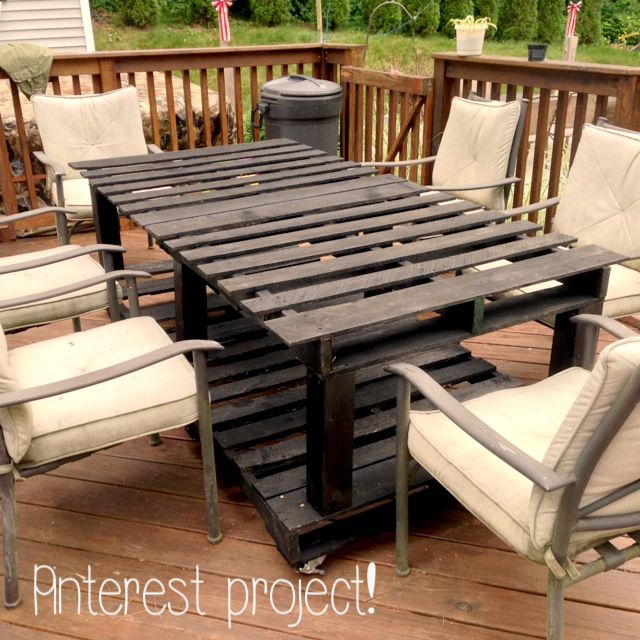 Phenomenal Pinterest Project Pallet Table Everyday With Mandyj Download Free Architecture Designs Momecebritishbridgeorg