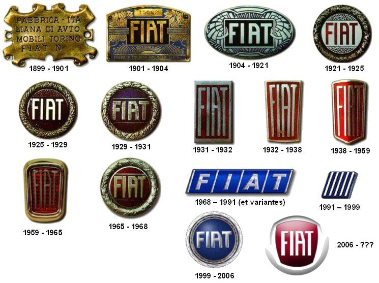Image From Http Fiatonyourface Com Wp Content Uploads 2013 02 Fiat Logos Jpg Fiat Logo Fiat Fiat Cars