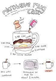microwave cake on the blog soon