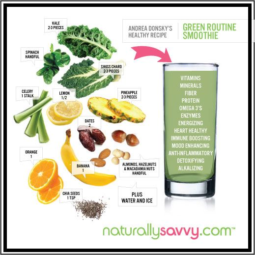 Andrea's Green Routine Smoothie