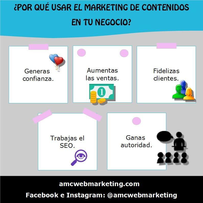 Infografia: ¿Por qué usar el marketing de contenidos en tu negocio