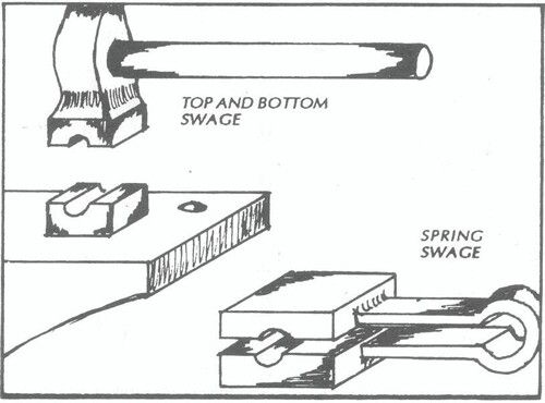 Top and bottom Swage & spring swage drawings