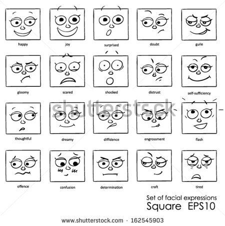 expressions ist of facial