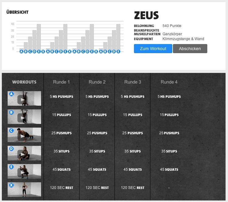 freeletics-zeus-workout-kostenlos.jpg (749×665)   freeletics ...