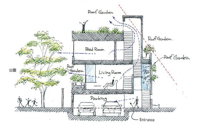 家断面図 スケッチ Google 搜索 建築見取り図 コンセプト建築