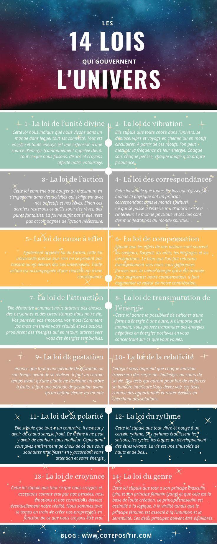 Les 14 Lois Qui Gouvernent L Univers Cote Positif Motivation Spiritualite Univers Conscience Et Eveil Spirituel