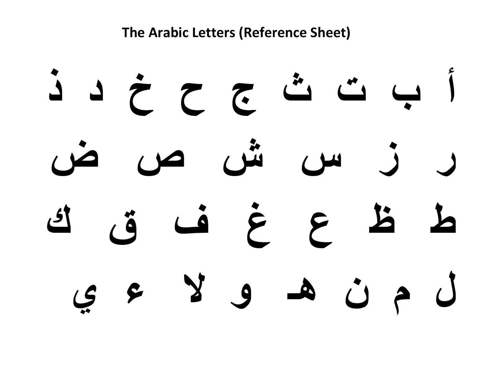Arabic Alphabets 1 600 1 236 Pixels