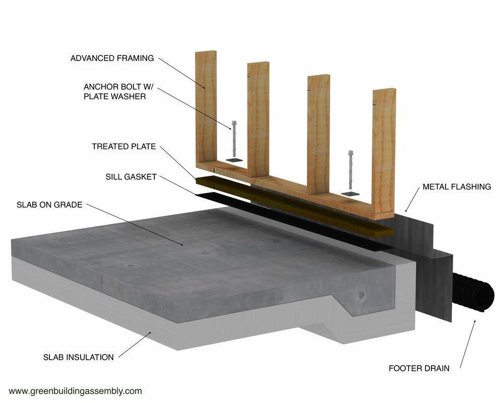 First Floor Framed Wall Slab On Grade Frames On Wall Floor Framing Slab Insulation