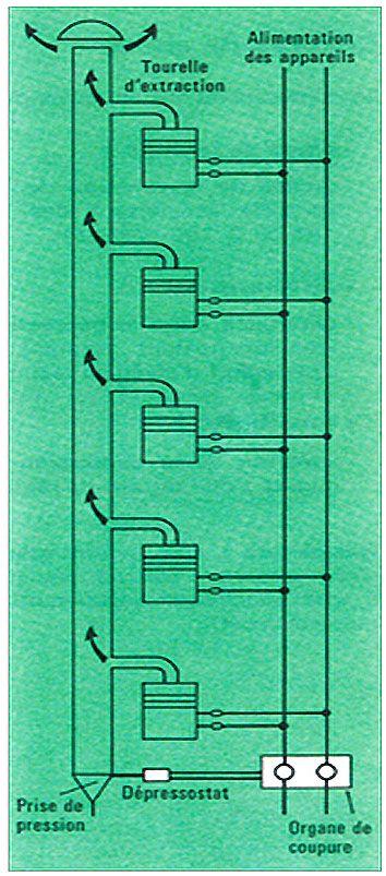 N°26 (120)  Le Dispositif de sécurité collectif (DSC) en Alvéole